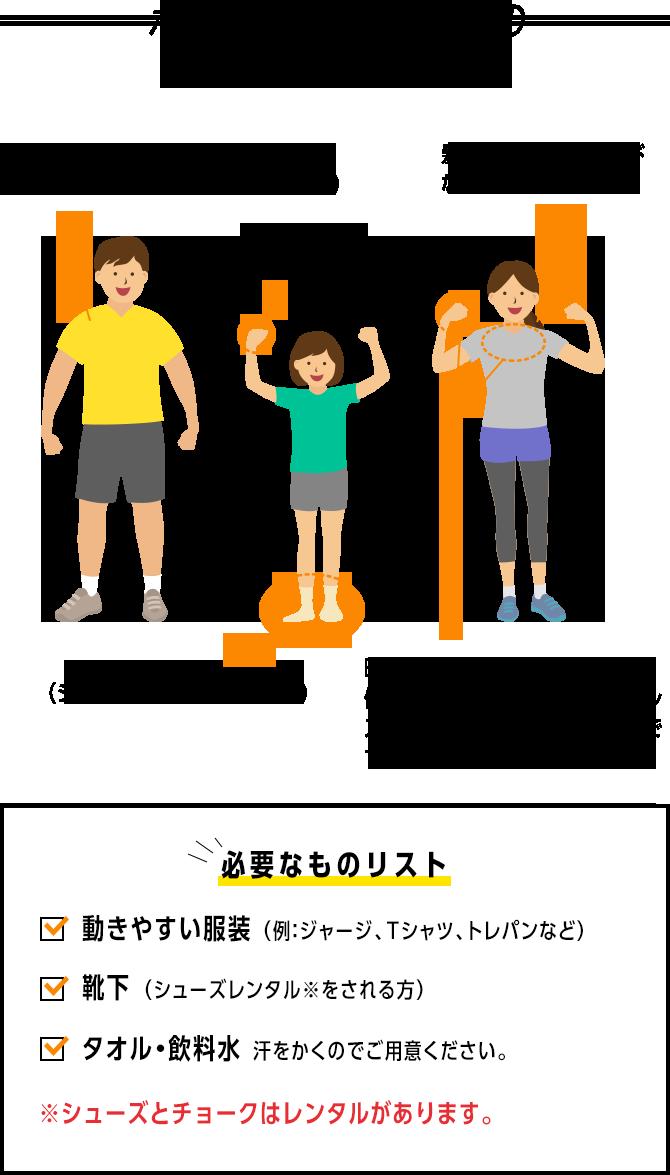 ボルダリング利用時の推奨スタイル